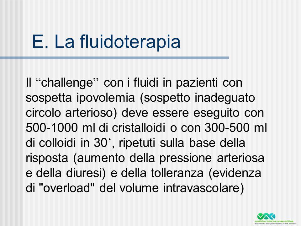 E. La fluidoterapia