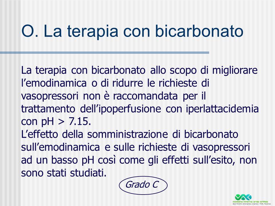 O. La terapia con bicarbonato