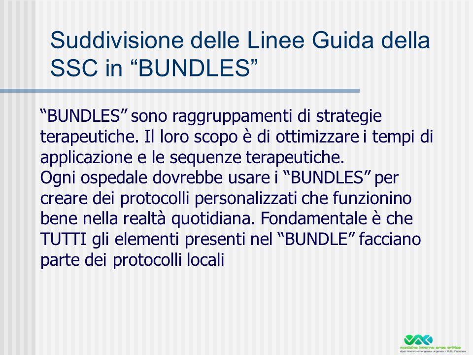 Suddivisione delle Linee Guida della SSC in BUNDLES