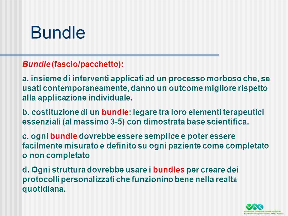 Bundle Bundle (fascio/pacchetto):