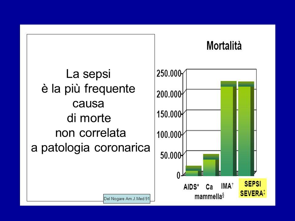 a patologia coronarica