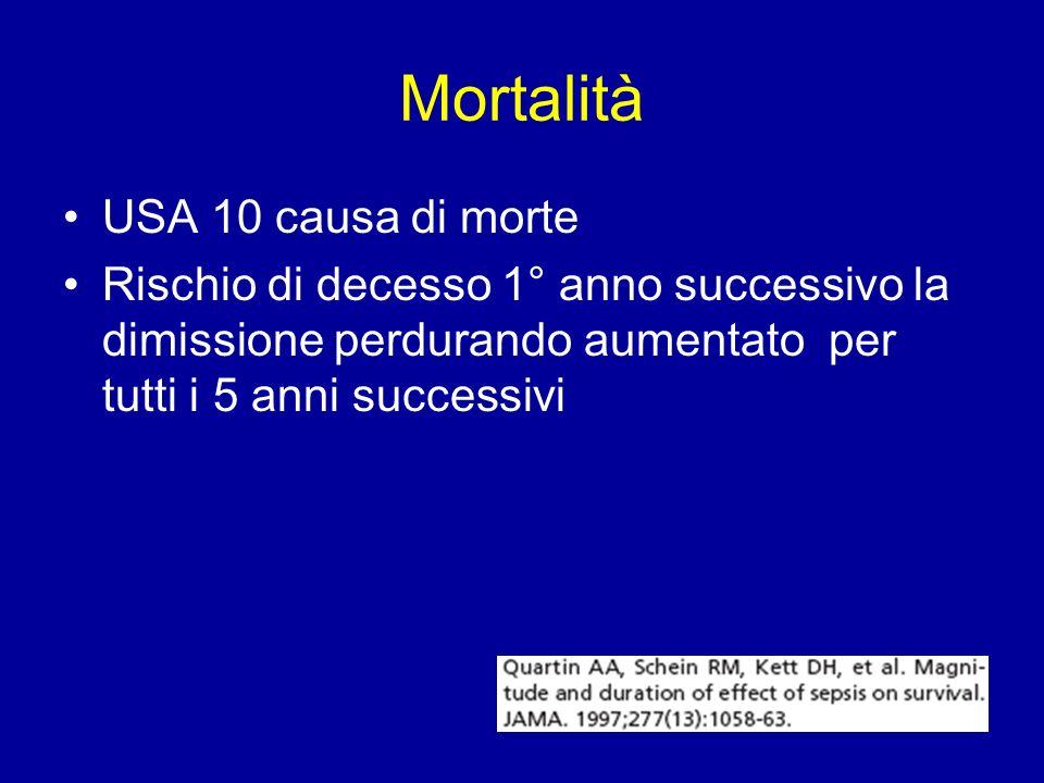 Mortalità USA 10 causa di morte