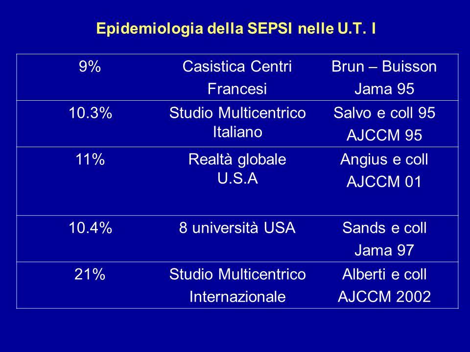 Epidemiologia della SEPSI nelle U.T. I