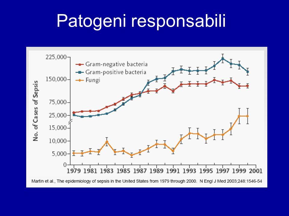Patogeni responsabili