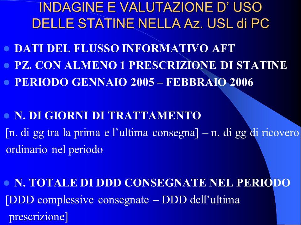 INDAGINE E VALUTAZIONE D' USO DELLE STATINE NELLA Az. USL di PC