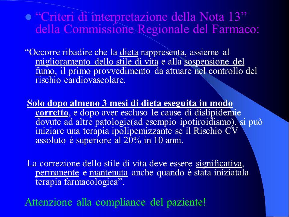 Criteri di interpretazione della Nota 13 della Commissione Regionale del Farmaco: