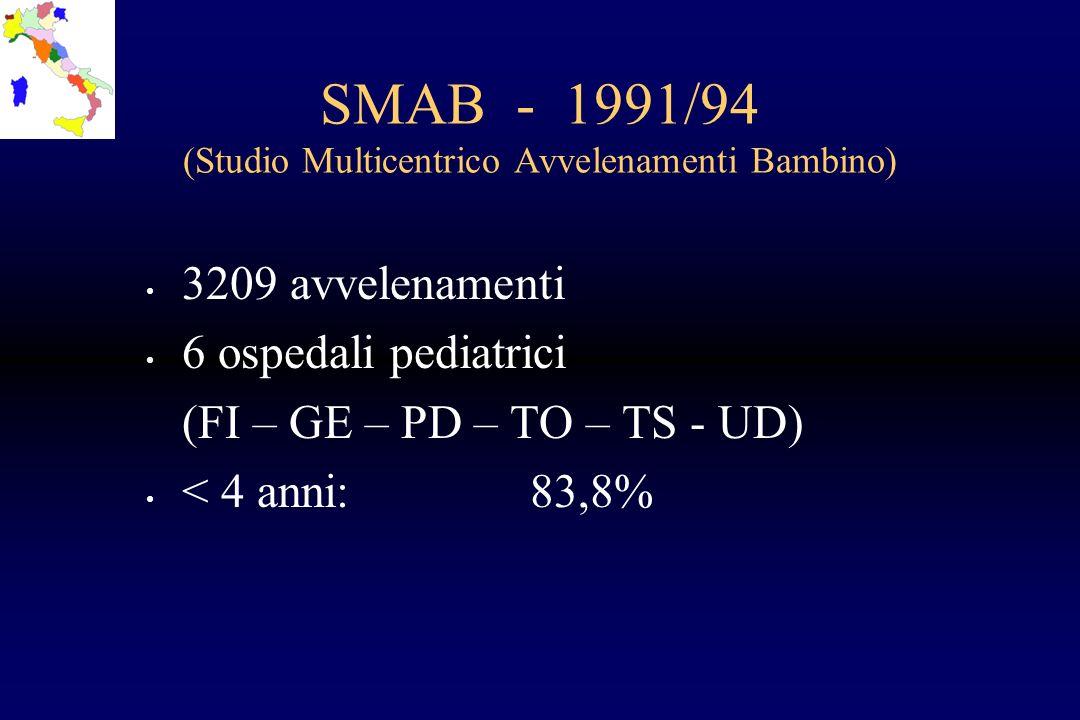 SMAB - 1991/94 (Studio Multicentrico Avvelenamenti Bambino)