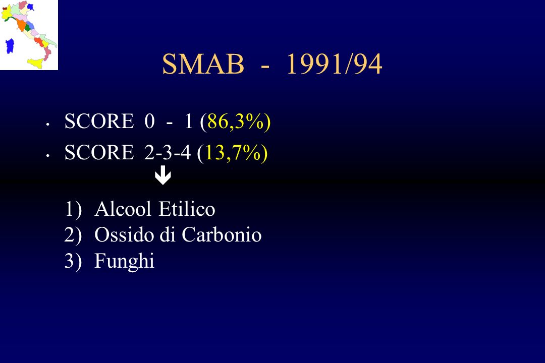 SMAB - 1991/94 SCORE 0 - 1 (86,3%) SCORE 2-3-4 (13,7%) 
