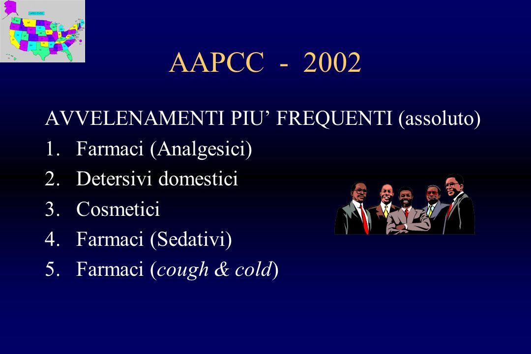 AAPCC - 2002 AVVELENAMENTI PIU' FREQUENTI (assoluto)