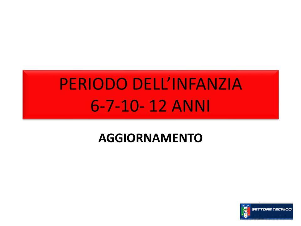 PERIODO DELL'INFANZIA 6-7-10- 12 ANNI