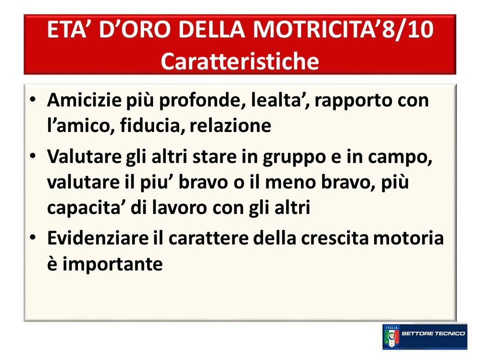 ETA' D'ORO DELLA MOTRICITA'8/10 Caratteristiche
