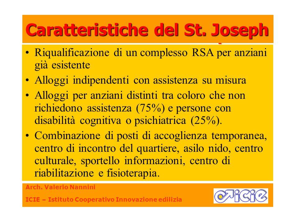 Particolarità di St. Joseph