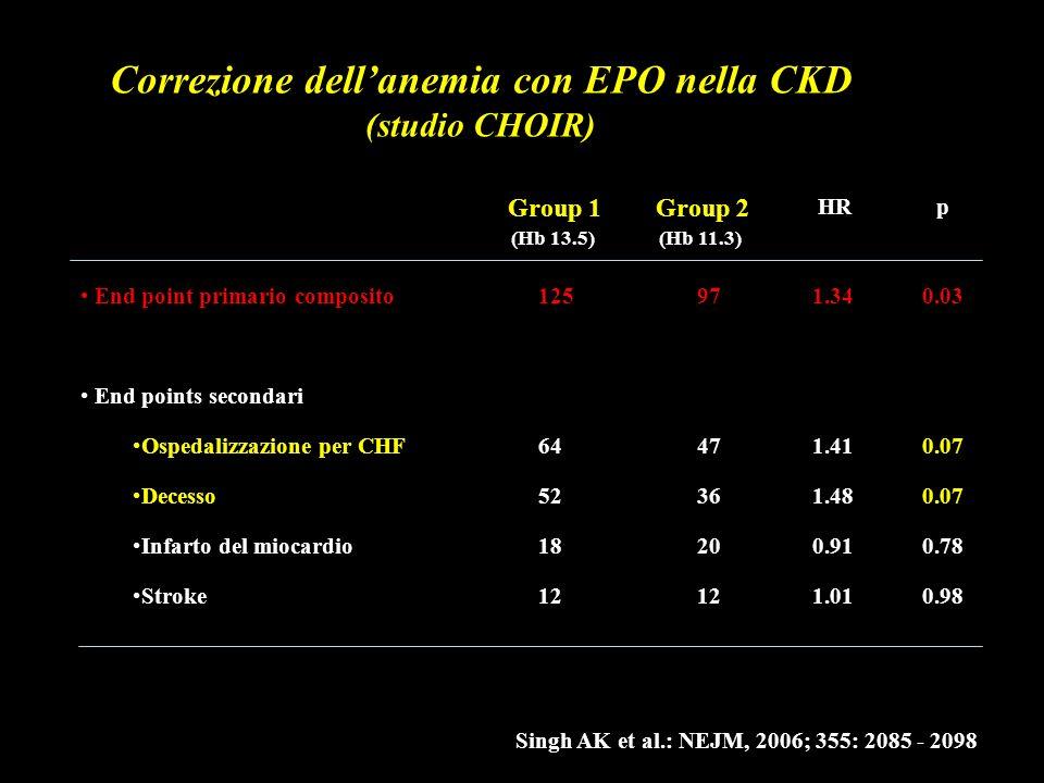 Correzione dell'anemia con EPO nella CKD