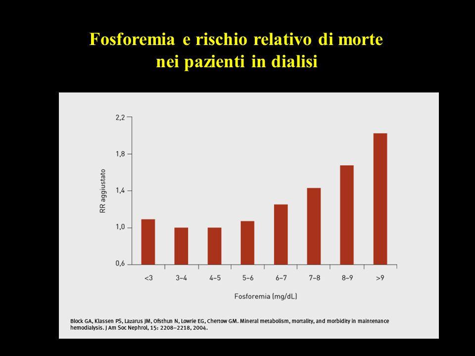 Fosforemia e rischio relativo di morte nei pazienti in dialisi