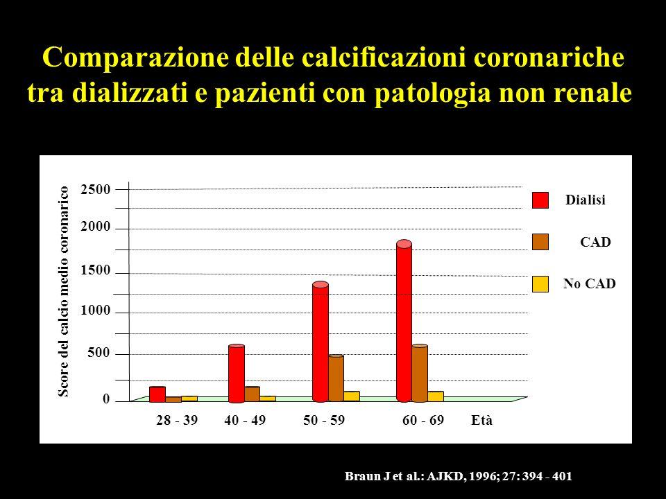 Comparazione delle calcificazioni coronariche