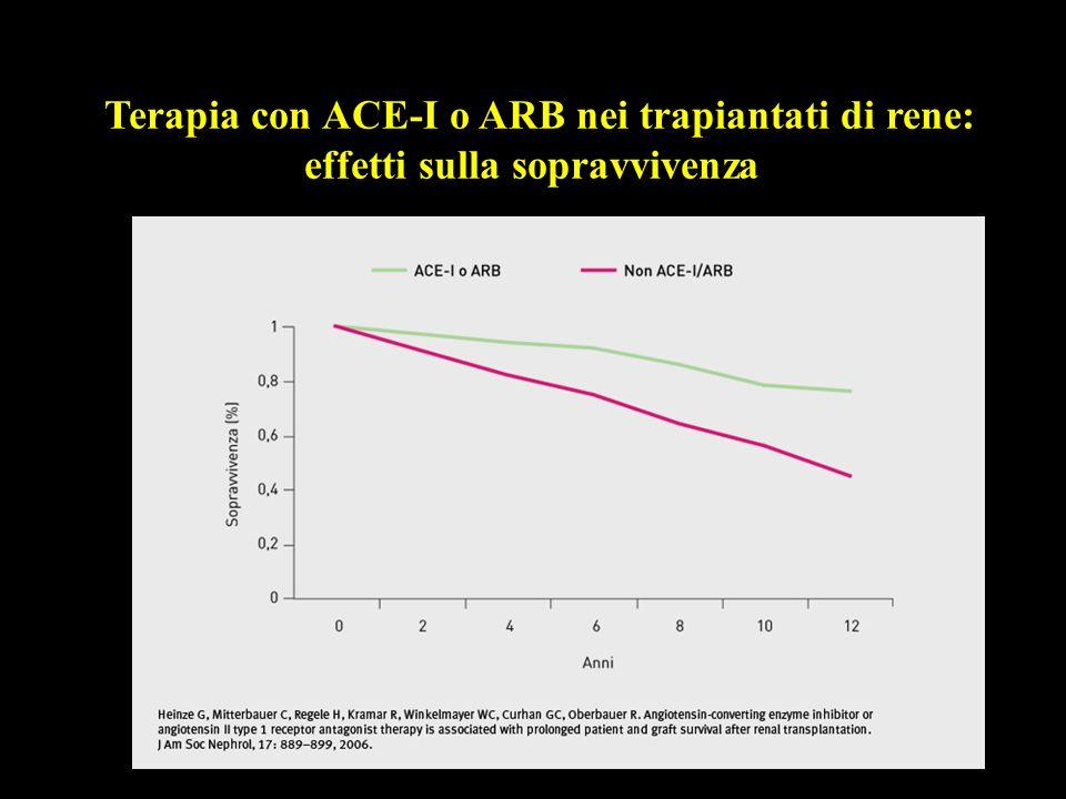 Terapia con ACE-I o ARB nei trapiantati di rene: