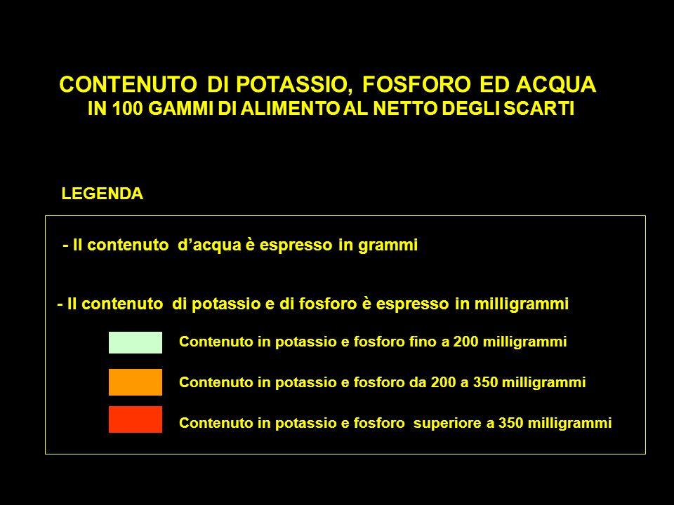 CONTENUTO DI POTASSIO, FOSFORO ED ACQUA