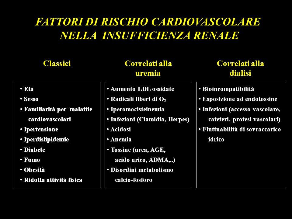 FATTORI DI RISCHIO CARDIOVASCOLARE NELLA INSUFFICIENZA RENALE
