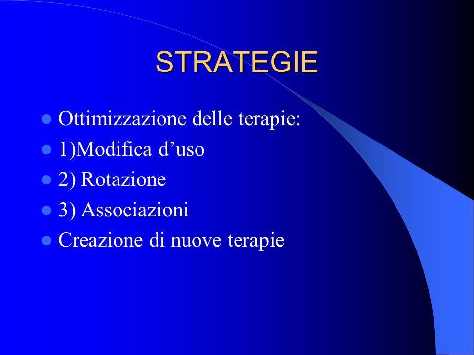 STRATEGIE Ottimizzazione delle terapie: 1)Modifica d'uso 2) Rotazione