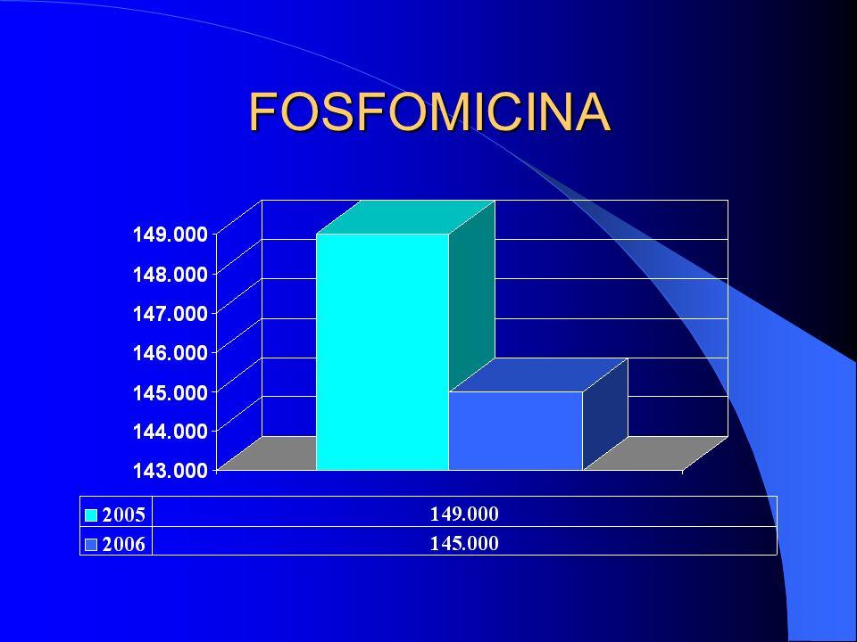 FOSFOMICINA