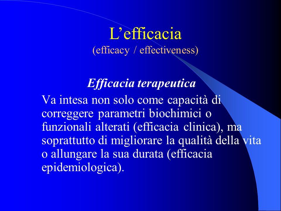 (efficacy / effectiveness)
