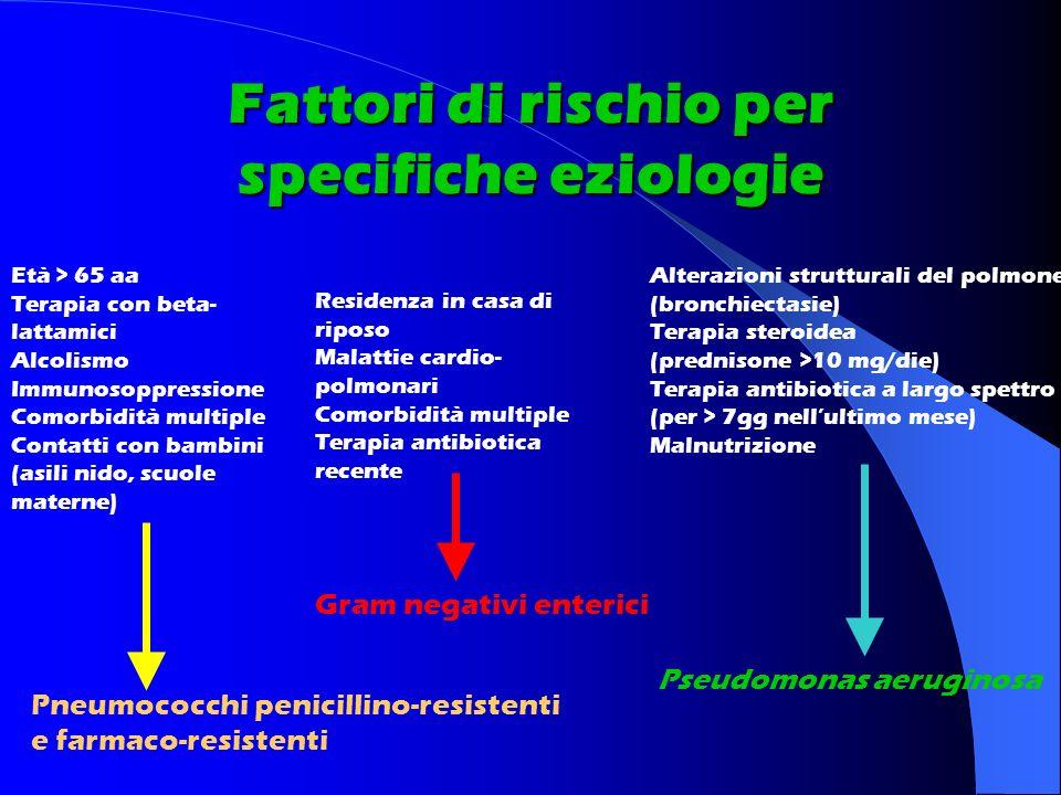 Fattori di rischio per specifiche eziologie