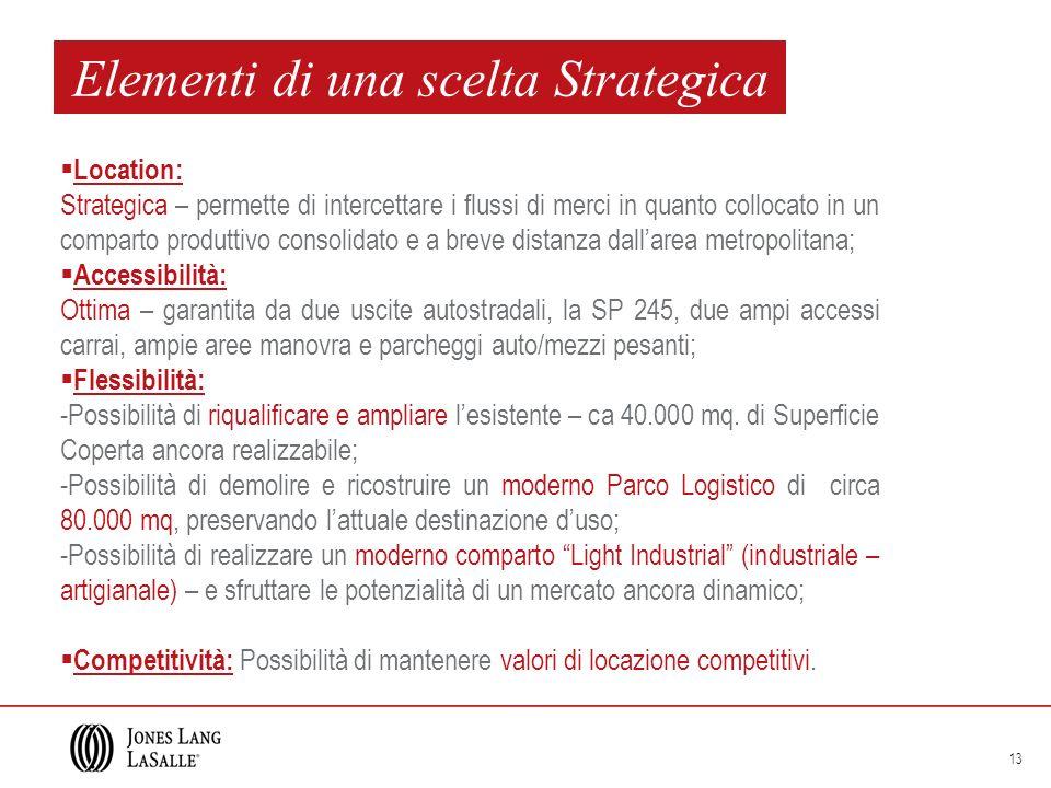 Elementi di una scelta Strategica