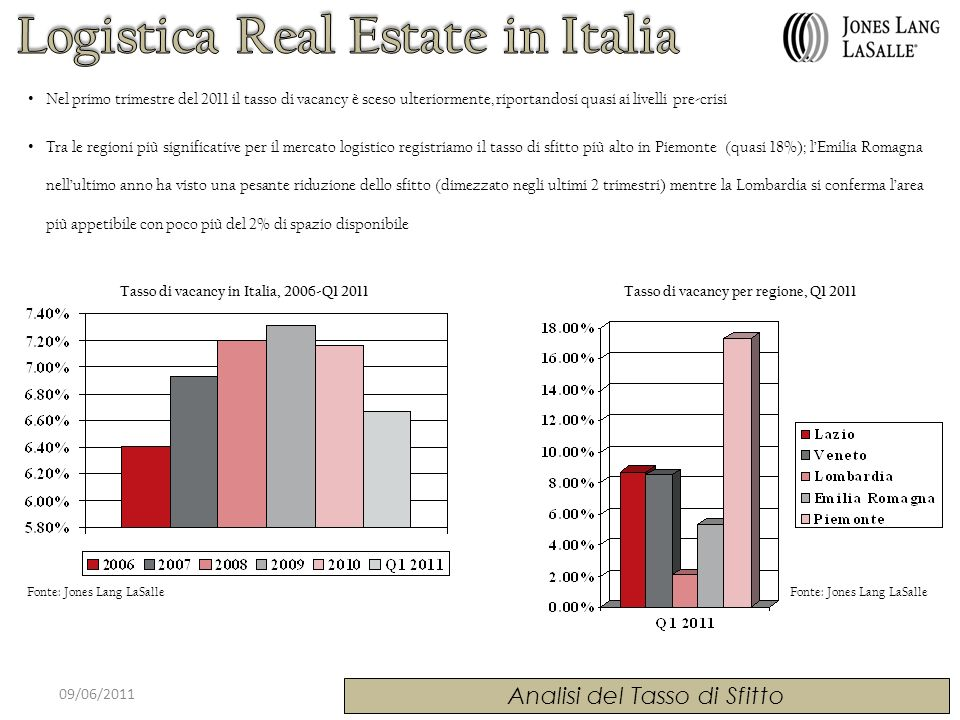 Tasso di vacancy in Italia, 2006-Q1 2011
