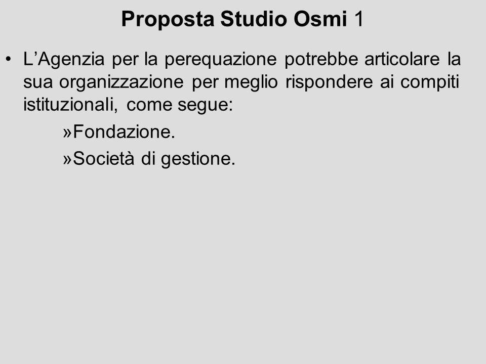 Proposta Studio Osmi 1