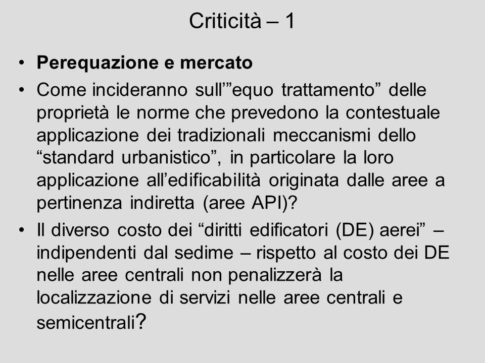 Criticità – 1 Perequazione e mercato