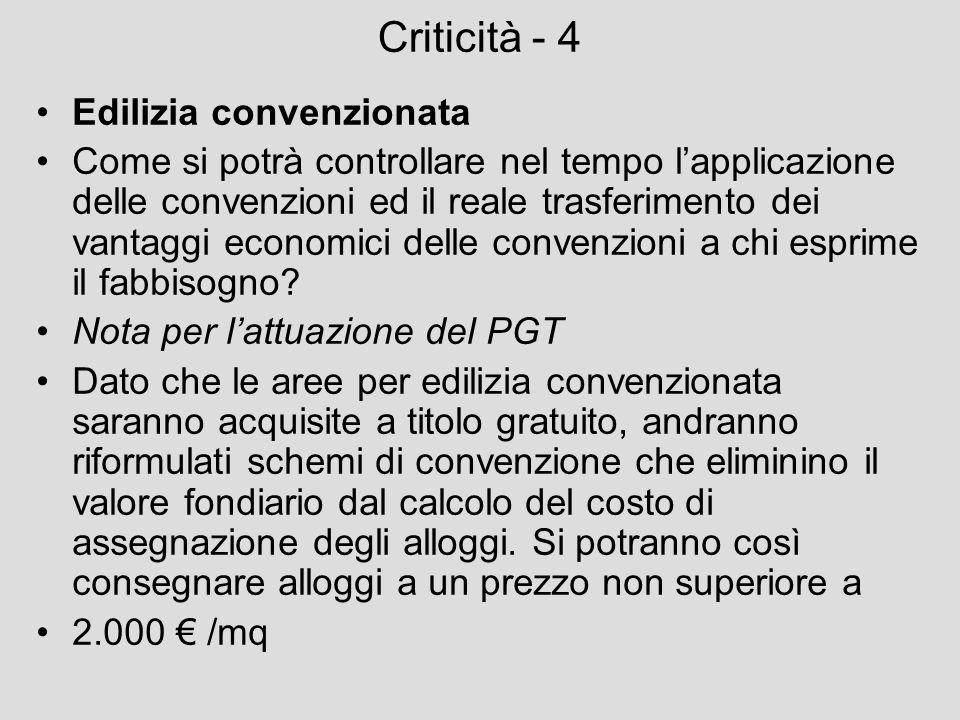 Criticità - 4 Edilizia convenzionata