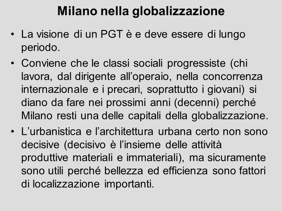 Milano nella globalizzazione
