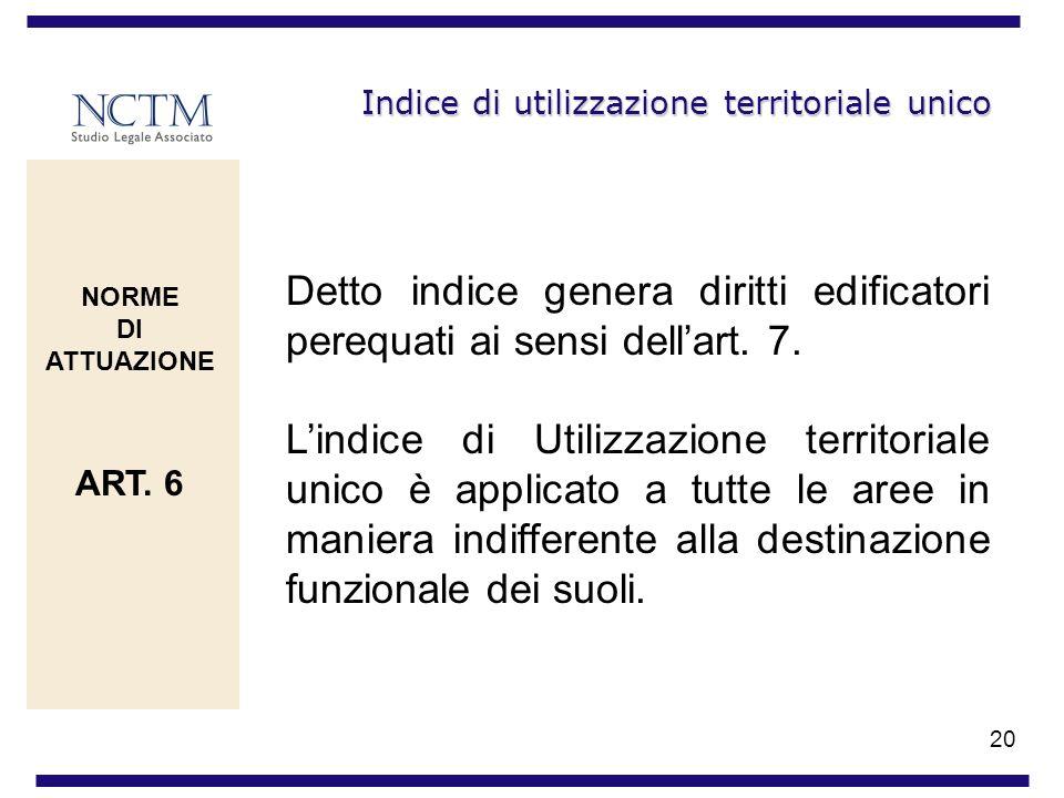 Indice di utilizzazione territoriale unico