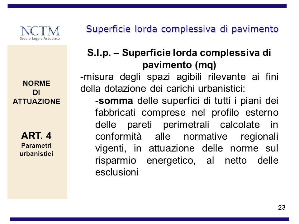 Superficie lorda complessiva di pavimento