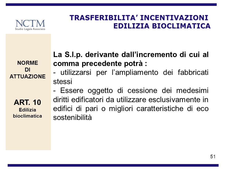 TRASFERIBILITA' INCENTIVAZIONI EDILIZIA BIOCLIMATICA