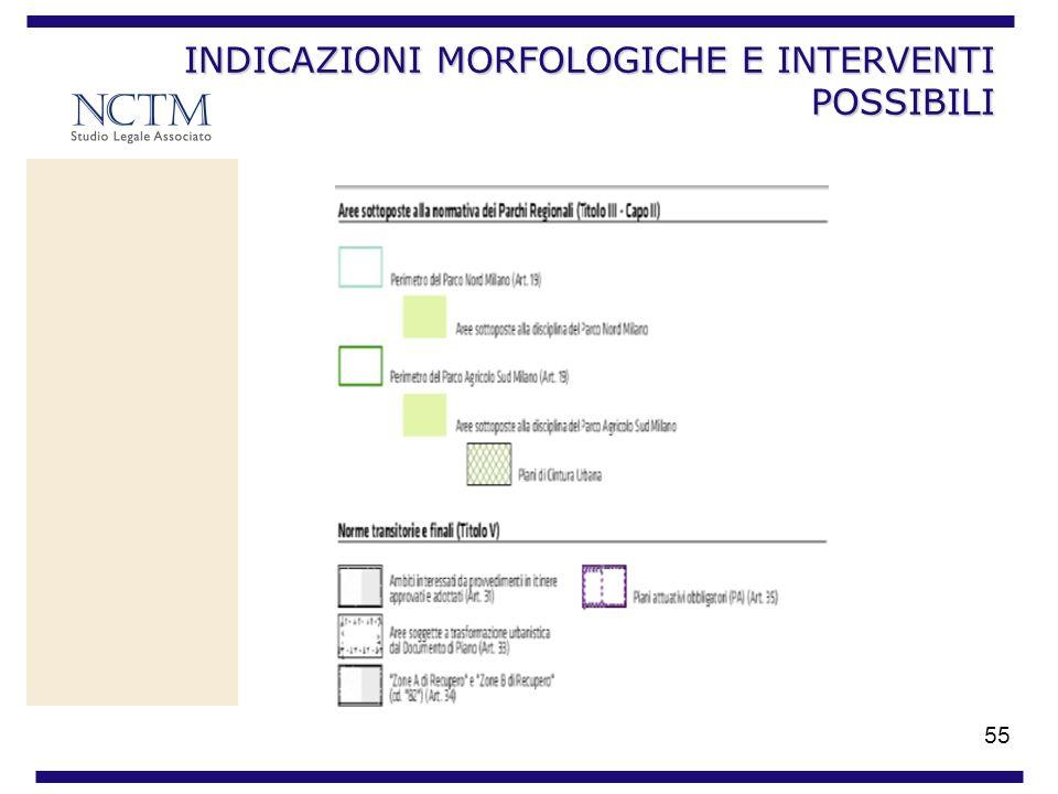 INDICAZIONI MORFOLOGICHE E INTERVENTI POSSIBILI