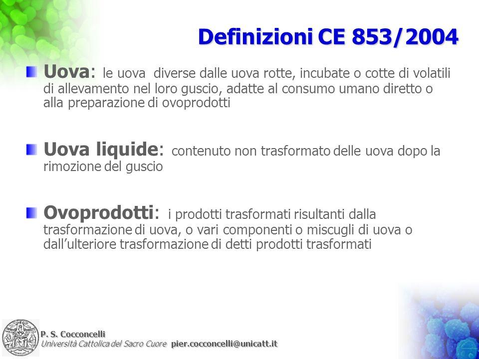 Definizioni CE 853/2004