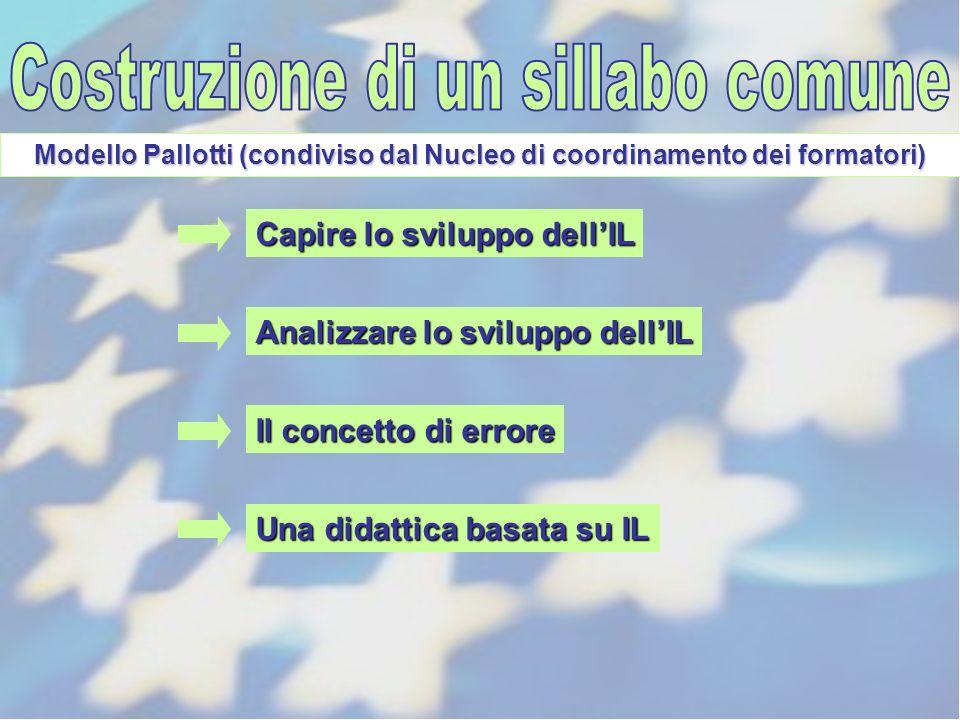 Modello Pallotti (condiviso dal Nucleo di coordinamento dei formatori)