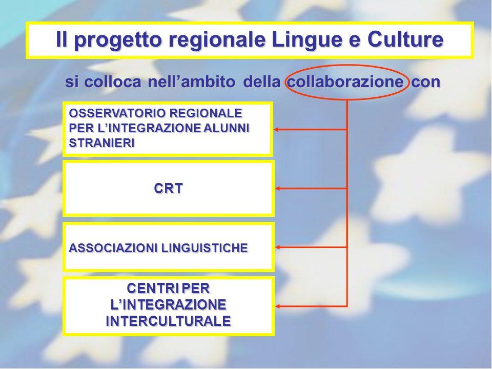 Il progetto regionale Lingue e Culture CENTRI PER L'INTEGRAZIONE