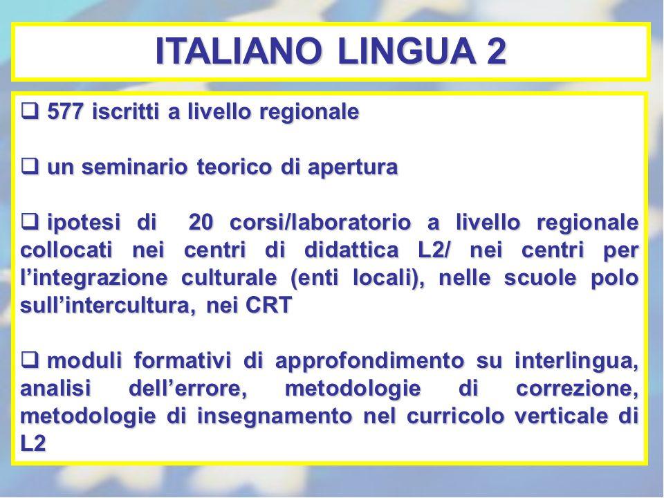 ITALIANO LINGUA 2 577 iscritti a livello regionale