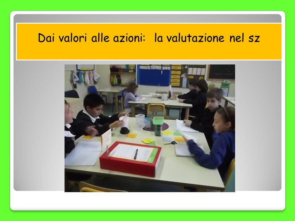 Dai valori alle azioni: la valutazione nel sz