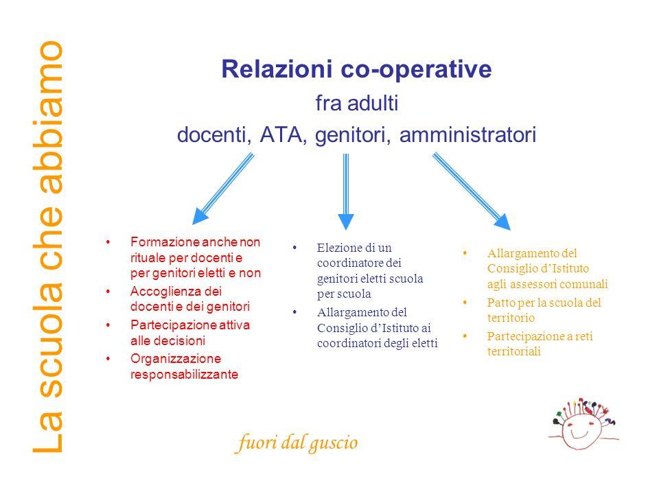 Relazioni co-operative