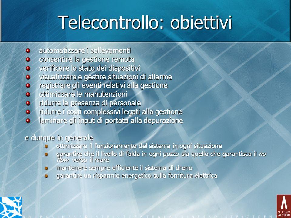 Telecontrollo: obiettivi