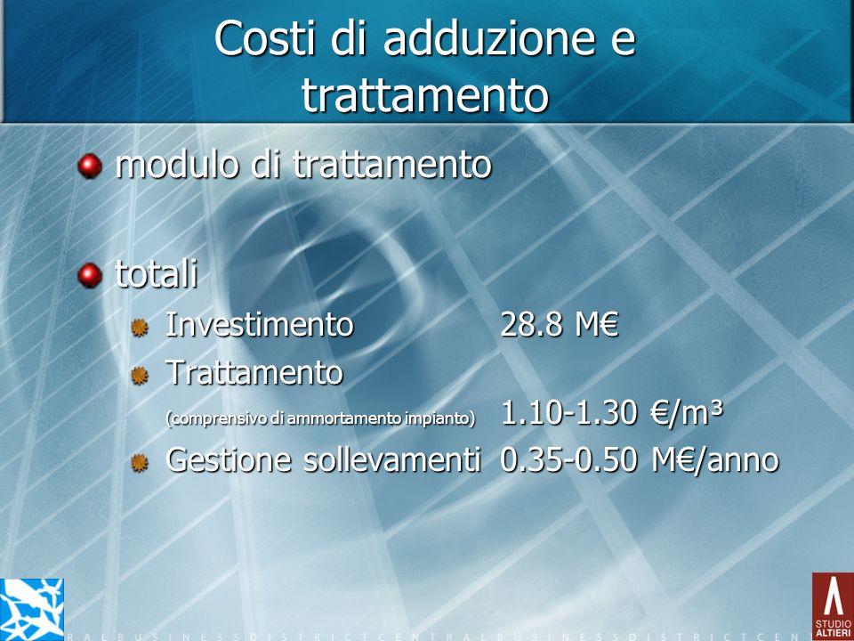 Costi di adduzione e trattamento