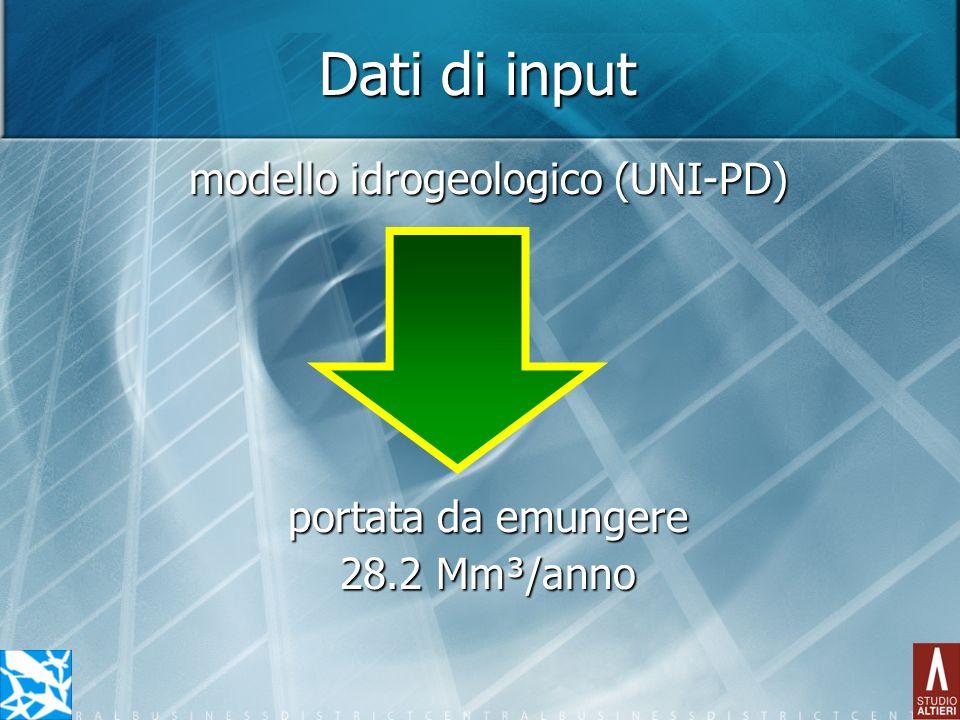 modello idrogeologico (UNI-PD)