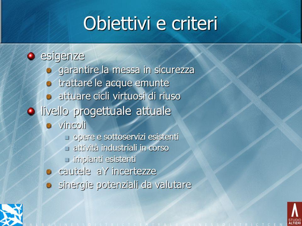 Obiettivi e criteri esigenze livello progettuale attuale