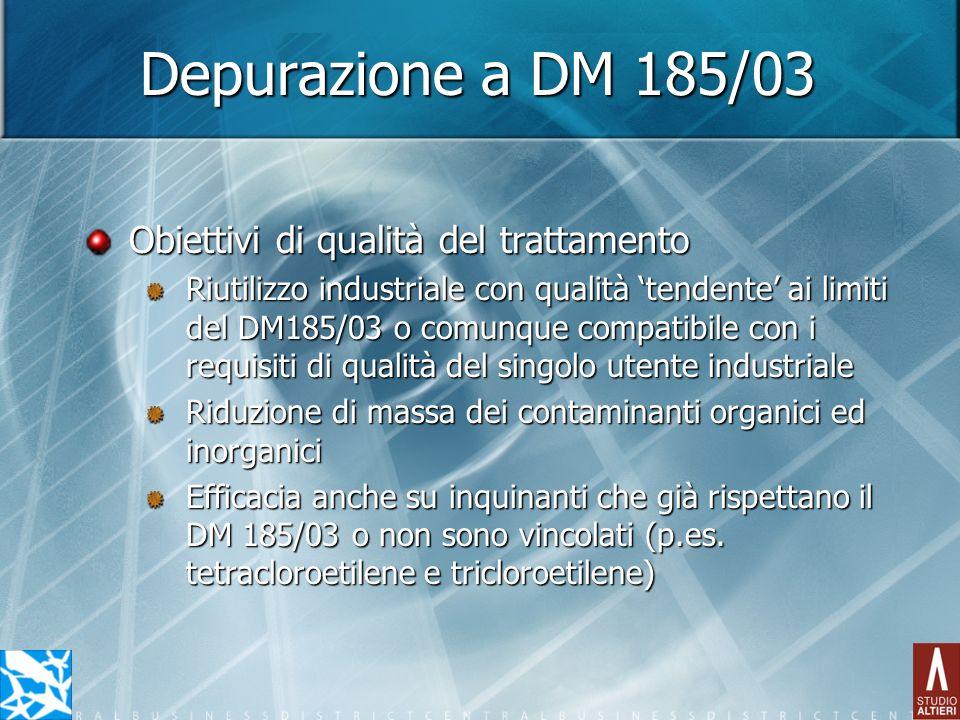 Depurazione a DM 185/03 Obiettivi di qualità del trattamento