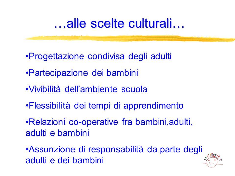 …alle scelte culturali…