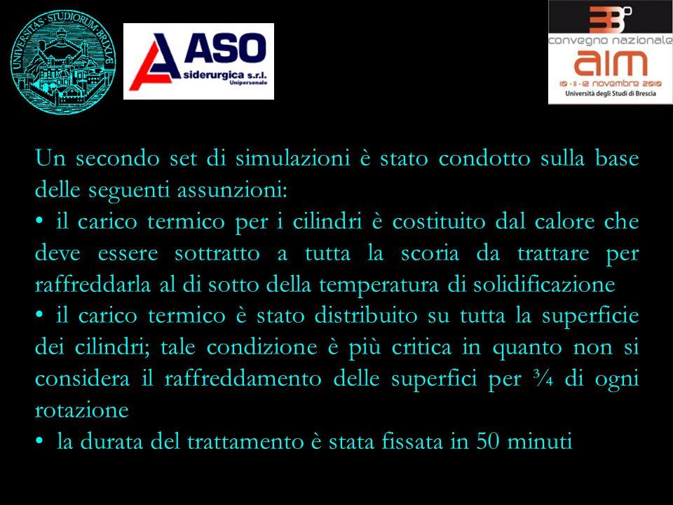 Un secondo set di simulazioni è stato condotto sulla base delle seguenti assunzioni: