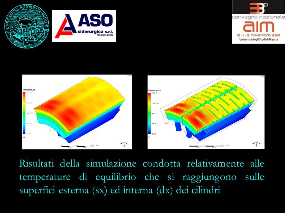 Risultati della simulazione condotta relativamente alle temperature di equilibrio che si raggiungono sulle superfici esterna (sx) ed interna (dx) dei cilindri